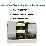 SinLoon in-line DSL Filter Splitter Thundering
