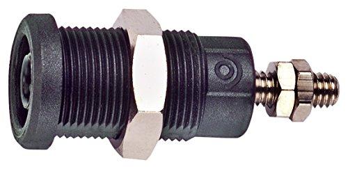 (Pomona 72930-0 Panel Mt Iec 4 mm(0.16