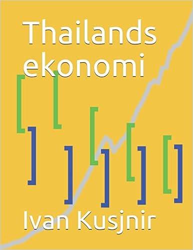 Thailands ekonomi