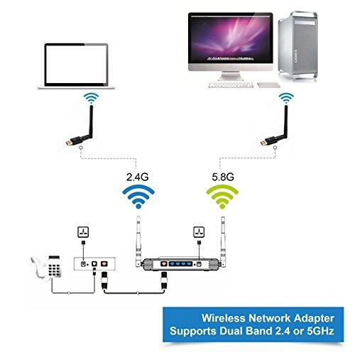 JJINGER Wifi Adapter- AC600 Dual Band / 5G Wireless Laptop 10/8/7/Vista/XP/2000,