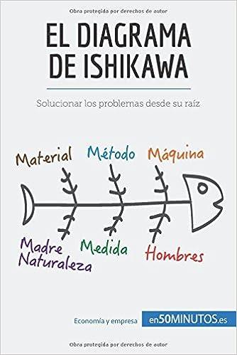 design thinking en espa ol Causa Y Efecto Definicion referencia gestiondeoperaciones net gestion de calidad que es el diagrama de ishikawa o diagrama de causa efecto