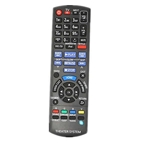 New Replacement Remote Control Fit for N2QAYB000632 for Panasonic Theater System by AllureEyes US
