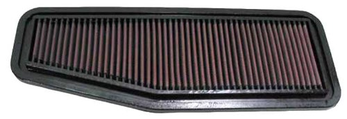 K&N 33-2216 High Performance Replacement Air Filter