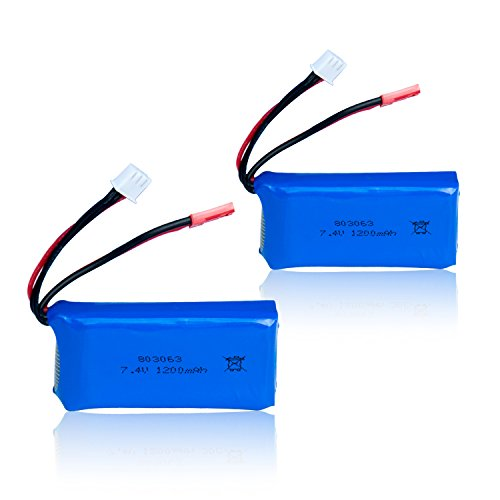 Most bought Battery Chargers