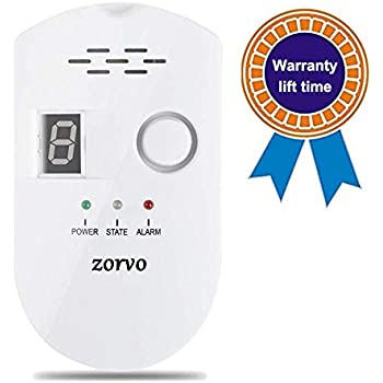zorvo Plug-in Digital Gas Detector High Sensitivity LPG/Coal/Natural Gas Leak Detection Alarm Monitor Sensor for Home/Kitchen Gas Alarm Detector Gas Leak ...