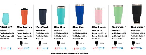Simple Modern Pint 16oz Tumbler - Vacuum Insulated Travel Mug Splash Proof Cup - 16 ounce Double Wall Pink 18/8 Stainless Steel - Cotton Candy
