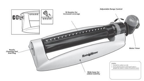 RAINWAVE Turbo Gear Oscillating Sprinkler Set with Timer, Cover Up to 3700 Square Feet