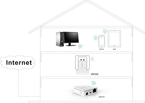 Vonets VRP300 N300 Wifi Repeater wireless Extender Adapter by Vonets (Image #1)