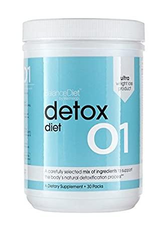 Amazon com: Detox Diet 30 Day Total Detoxification and