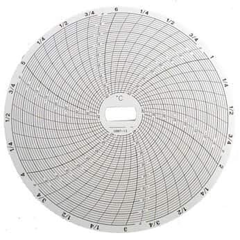 Supco CR87-13 Chart Paper for Economical 6