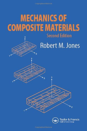 Mechanics Of Composite Materials Materi Buy Online In Trinidad And Tobago At Desertcart