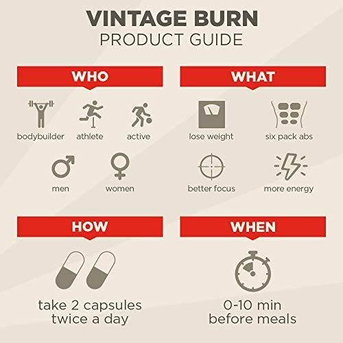 Vintage Burn Fat Burner - The First Muscle-Preserving Fat Burner Thermogenic Weight Loss Supplement – Keto Friendly, Appetite Suppressant - for Men and Women - 120 Natural Veggie Diet Pills 7
