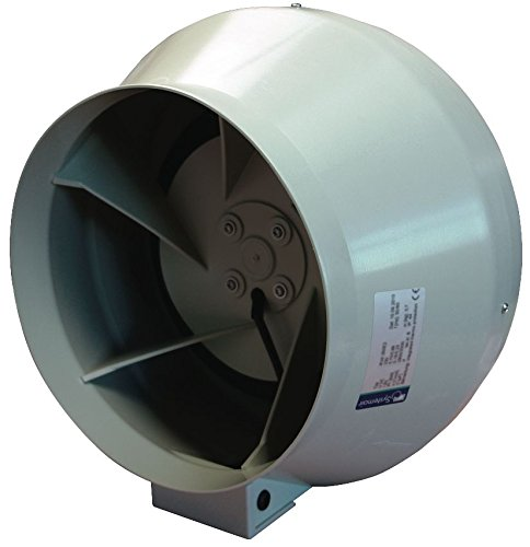 RVK 08-355-030 Sileo 250E2 Lüfter, 860m³/hr
