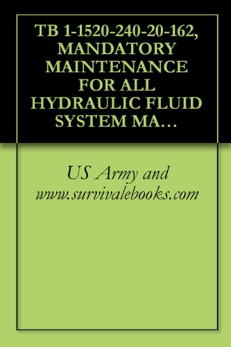 TB 1-1520-240-20-162, MANDATORY MAINTENANCE FOR ALL HYDRAULIC FLUID SYSTEM MAINTENANCE ON ALL CH-47D, CH-47F, MH-47D AND MH-47E AIRCRAFT, -