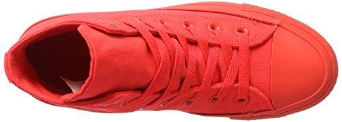 Converse Zapatillas abotinadas Rosa
