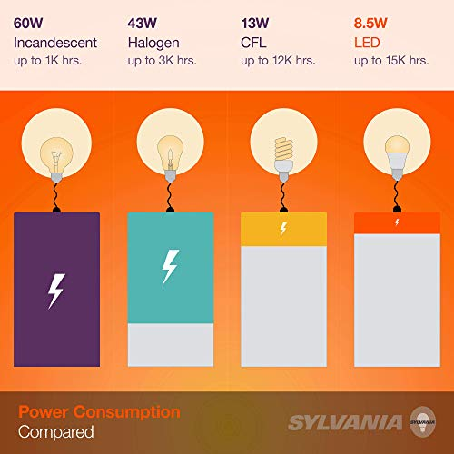 SYLVANIA SMART+ ZigBee Full Color and Tunable White A19 LED Bulb, Works with SmartThings, Wink, and Amazon Echo Plus, Hub Needed for Amazon Alexa and Google Assistant, 1 pack