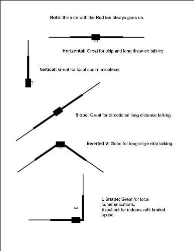 Falcon Products - Antena CB doble bazuka para radio (11 m ...