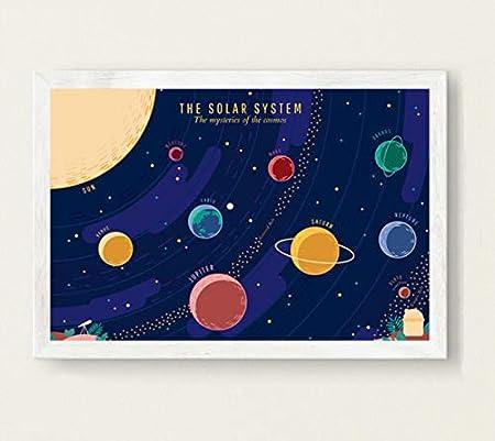 PWERWOTAM Arte de la Pared Imagen Planetas Sistema Solar ...