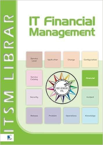 It Financial Management Best Practice Amazon Co Uk Bon Jan Van Books