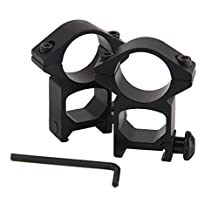 Rifle Scope Rings High Profile See Through Picatinny Weaver Rail Torch Mount