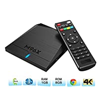 Best Selling Android 6.0 TV Box Quad Core Amlogic S905 X 1GB RAM 8GB ROM 1080P Wireless WIFI 4K Smart Media Player