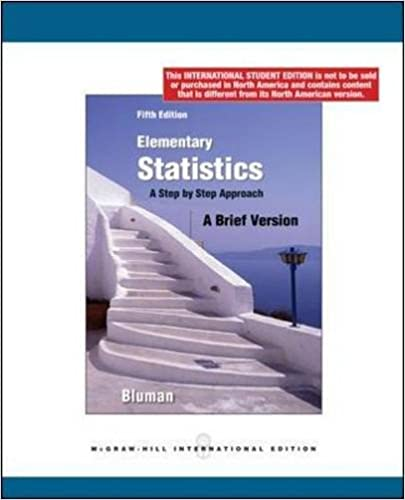 Solutions manual cogg hill camping equipment practice set ebook amazon elementary statistics a brief version 9780070172005 elementary statistics a brief version 5th revised edition edition fandeluxe Image collections