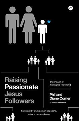 Image result for RAising passionate jesus followers