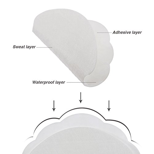 BBTO 100 Pieces Underarm Sweat Pads Disposable Armpit Sweat Guard Sweating Sticker Sheet Liner Dress Clothing Shield, White by BBTO (Image #2)