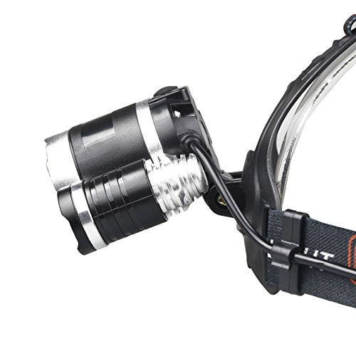 X.Store 8000 Lumens Headlamp LED Flashlight Bright Headlight Torch with 18650 Rechargeable Batteries and Wall Charger for Outdoor by X.Store (Image #8)