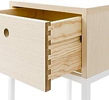 Kenay Home - Mesita Fresh 38x55x35cm (WxHxD): Amazon.es: Hogar
