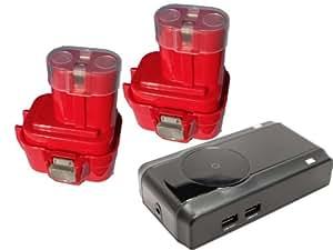 2-Pack Makita 6226DWE Battery + Charger - Replacement Makita 9.6V Battery and Charger (3300mAh, NI-MH)