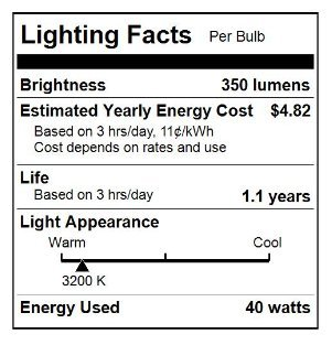48 Pack of 40 Watt Long Life Incandescent Light Bulb, 130 Volts, Warm White, 3200K, Clear Finish, Medium Base - General Purpose: Lamps, Ceiling & Wall Fixtures, and More by Sunlite (Image #5)