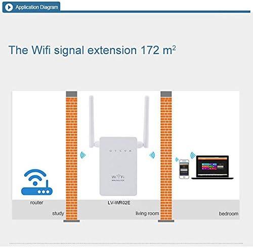 electronic product Expansor de señal WiFi portátil, Doble ...