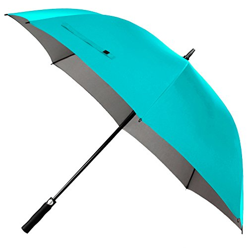 Rainlax Windproof Automatic Repellent Protection