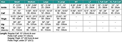 Leg Relief 20-30 mmHg Single Leg Open Toe Chap Size Left X-Large