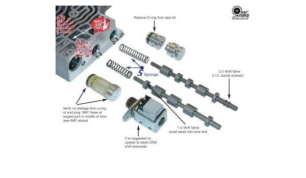 Sonnax 42RE 42RH 46RE 46RH 47RE//RH 48RE Lube Regulated Pressure Regulator Valve