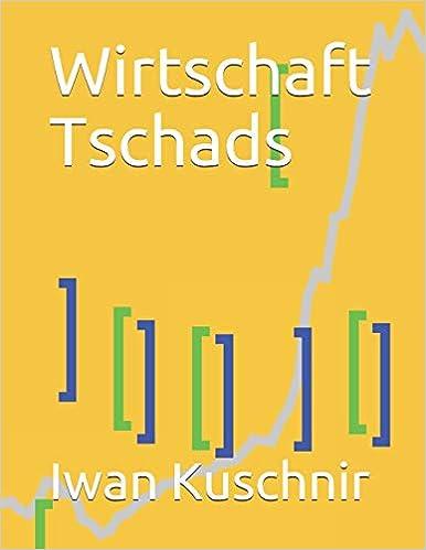 Wirtschaft Tschads