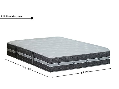 Spring Air, 12-Inch Medium plush Foam Encased Eurotop Pillowtop Innerspring Mattress, Full Size