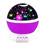 Best Gifts For A 2 Year Olds - Night Light Projector for Toddlers Kids Babys Boys Review