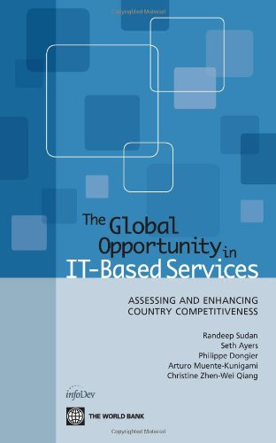 The Global Opportunity in IT-Based Services: Assessing and Enhancing Country - Innovation Indonesia Store