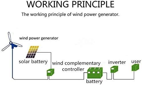 GJZhuan 2020 12V / 24V / 48V 800W Wind-Turbinen-Generator 3 Blades Miniatur-Windkraftanlagen Wohnhaus Mit Controller for Den Heimgebrauch. 2020 (Voltage : 12V)