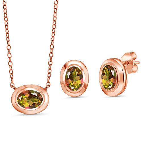 Gem Stone King 2.40 Ct Mango Mystic Topaz 18K Rose Gold Plated Silver Pendant Earrings Set