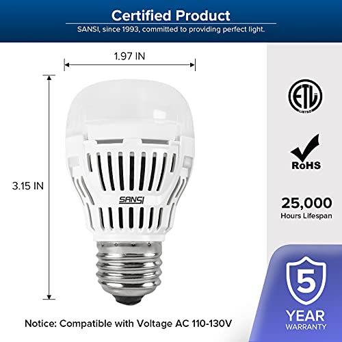 SANSI 60W Equivalent A15 LED Light Bulb,6 Pack 900 Lumens Light Bulb with Ceramic Technology,5000K Daylight Non-Dimmable,25,000 Hours Lifetime, E26, Efficient & Safe 9W Energy Saving for Home Lighting