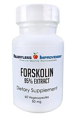 Relentless Improvement Forskolin 95%