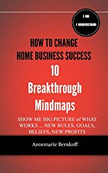 How To Change Home Business Success 10 Breakthrough Mindmaps