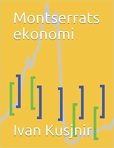 Montserrats ekonomi