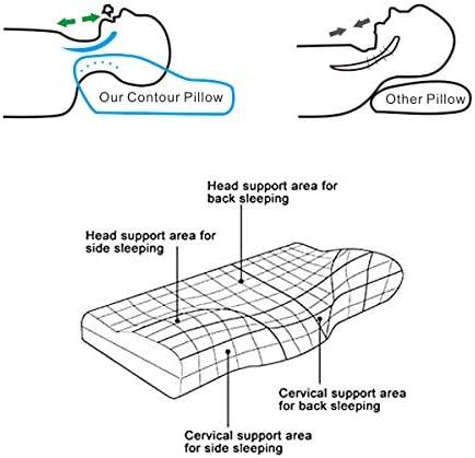 60x34x11//6cm Topmener Almohada Cervical Espuma de Memoria Almohada de Cama Ortopedica Ergonomica para El Dolor de Cuello Almohada Cuello con Funda de Almohada Lavable