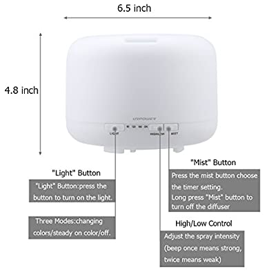 URPOWER 500ml Aromatherapy Essential Oil Diffuser Humidifier Room Decor Lighting with 4 Timer Settings, 7 LED Color Changing Lamps and Waterless Auto Shut-off from URPOWER