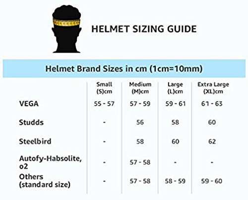1e693c85ab Vega Cliff CLF-LK-M Full Face Helmet (Black