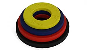 CFF Competition Rubber Fractional Weight Plates -.25, .5, .75, & 1 Lb Pairs - 5 Lb Set